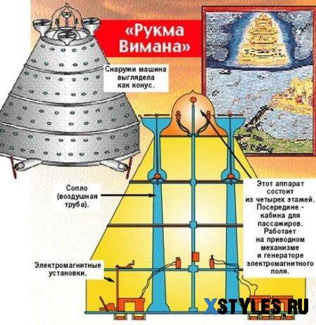 Легенды Плескавии. ч. II kadykchanskiy