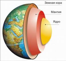 Яичная космология kadykchanskiy