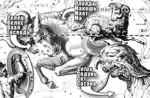 Раздел мира kadykchanskiy