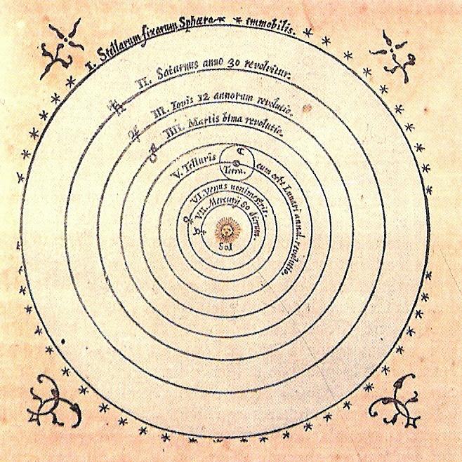 Космология Тихо Браге