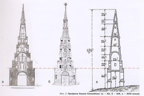 Башня Сююмбеки. Казань.