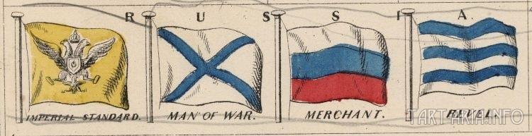 Русские слова, которые на всех языках пишутся одинаково i_mar_a