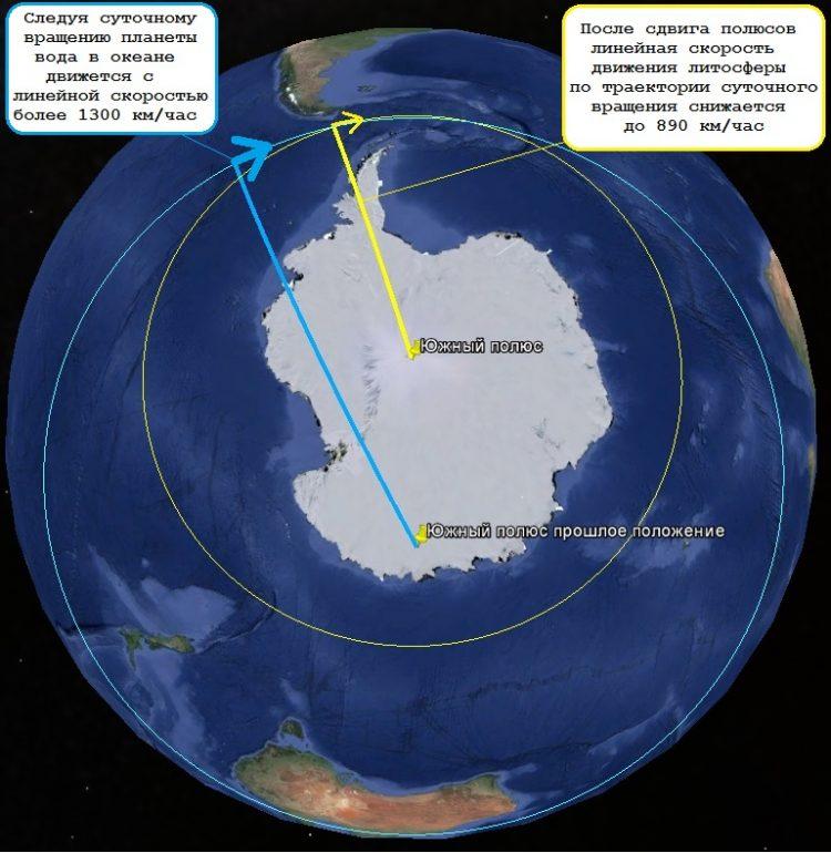 Карта. Сдвиг полюсов. Антарктида радиусы суточного вращения 2