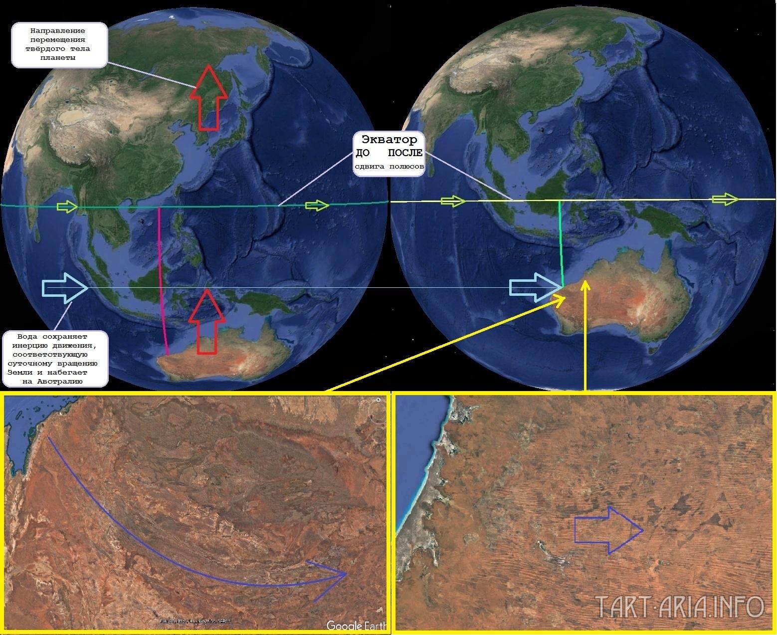 Карта. Сдвиг полюсов. Австралия - расстояния до экватора 5