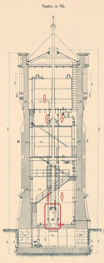Лжемодернизация железных дорог. Часть 2 tech_dancer