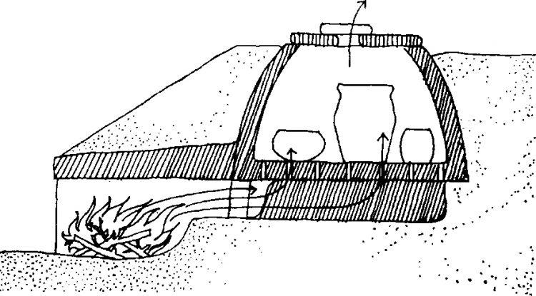 Схема двухкамерного горна с периферической камерой. Реконструкция историка керамики А.А. Бобринского
