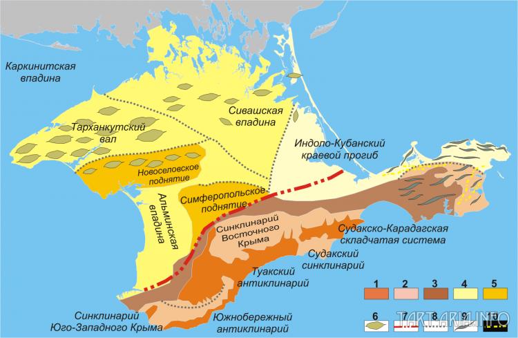 Схема геологического строения Крыма (по М. В. Муратову, с изменениями)