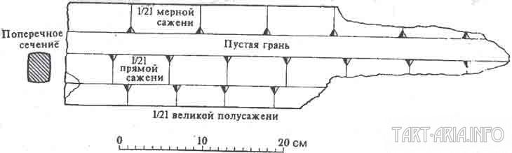Облом новгородского мерила