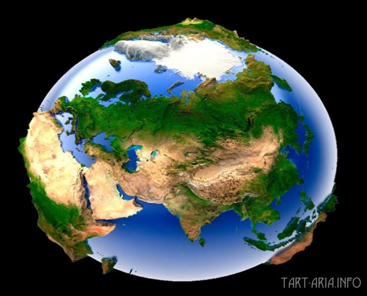 Земля-элипсоид