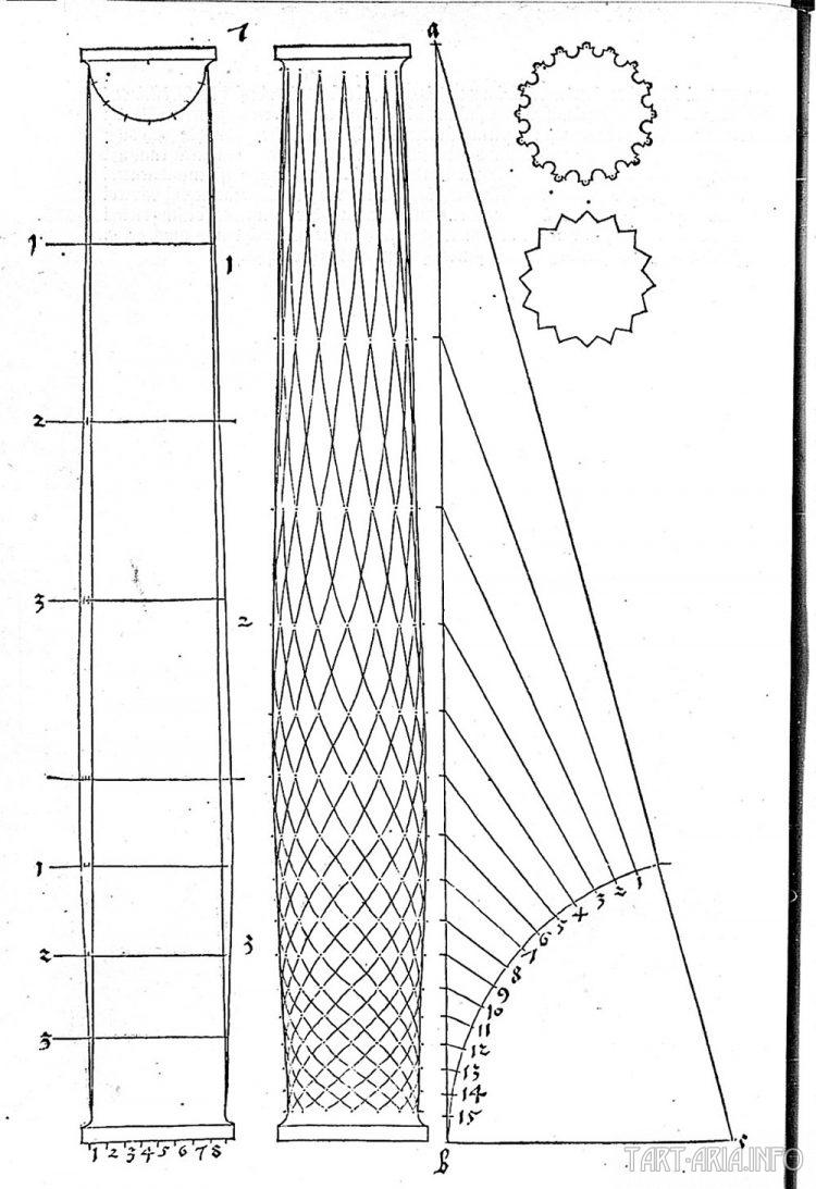 Анатомия фриза. Часть 3 tech_dancer