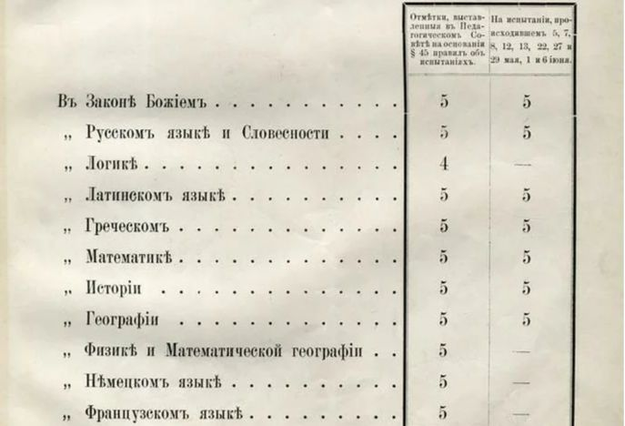 аттестат Ленина