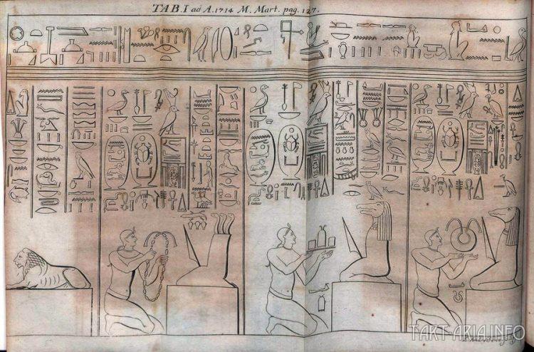 Иллюстрация из книги египетских иероглифов, 1714. Источник
