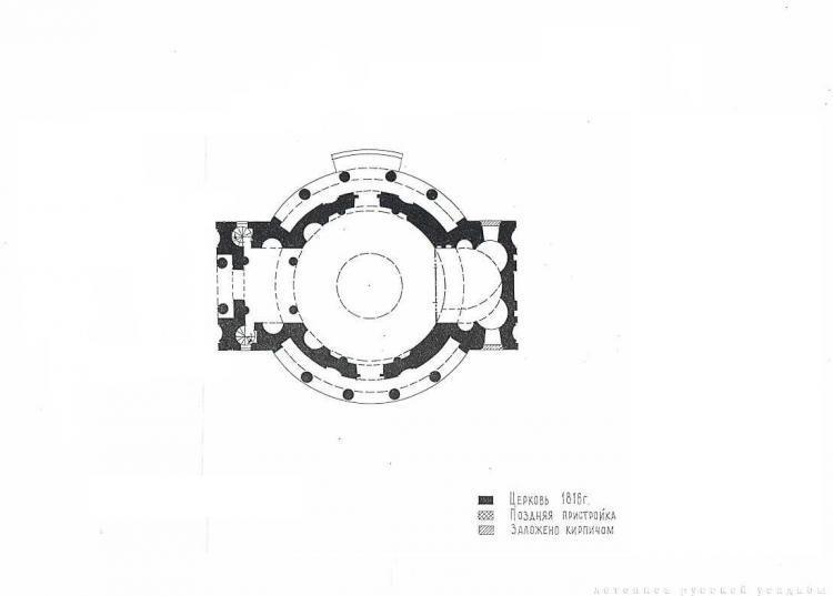 Схема храма, вид сверху