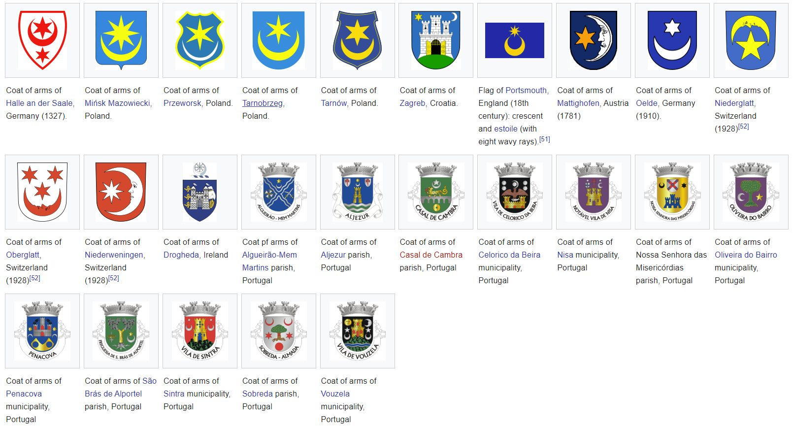 Актуальные гербы различных Европейских городов.